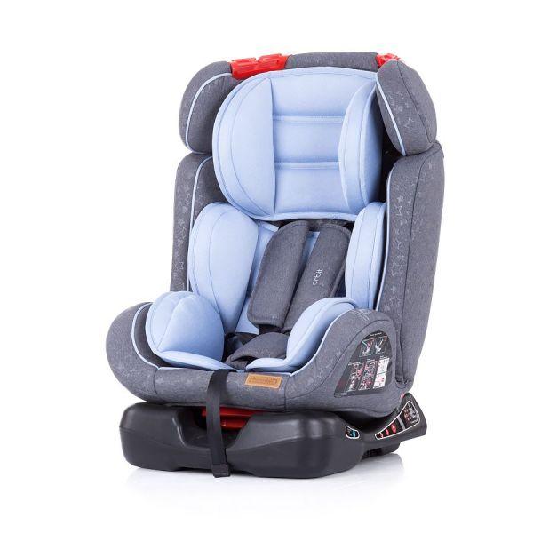 Scaun auto Chipolino Orbit 2020 blue 0-36 kg